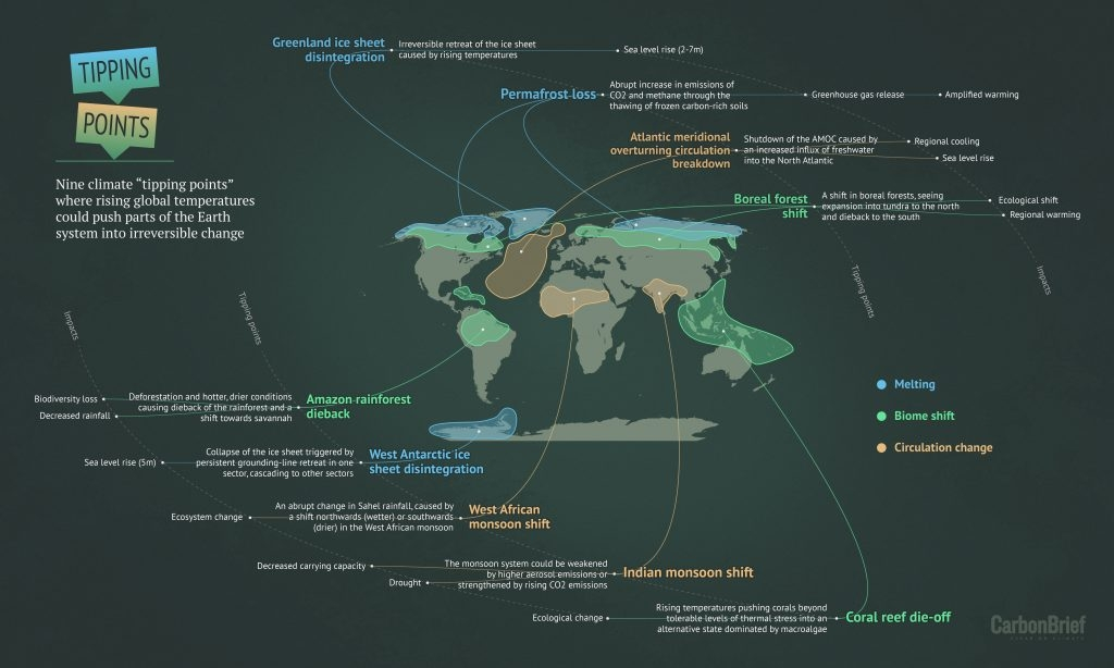 Map of world detailing climate change tipping points